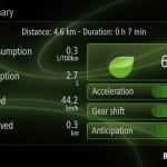 Renault R-Link Tablet zoe electrique
