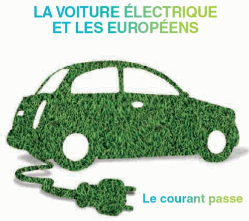 etude marché voiture electrique