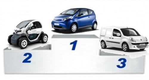 les ventes de voitures électriques en France, en 2012