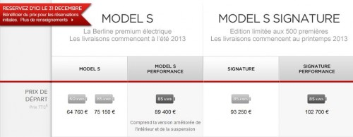 prix de la tesla model s en france 64760 voiture electrique. Black Bedroom Furniture Sets. Home Design Ideas