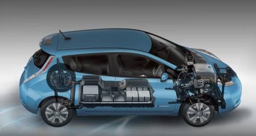 nissan va cesser de produire ses batteries pour voitures lectriques voiture electrique. Black Bedroom Furniture Sets. Home Design Ideas